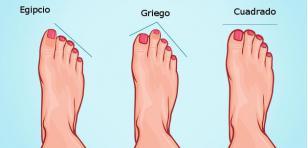 ¡¡¡Esto revela la forma de tus pies!!!