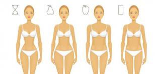 Consejos para vestir  de acuerdo a la forma del cuerpo